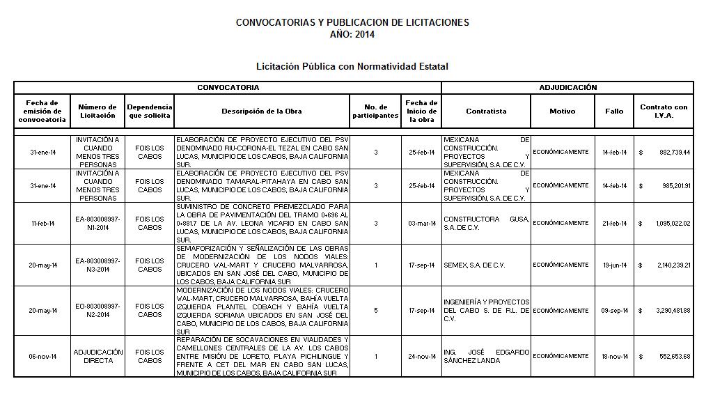 licitaciones2014-2